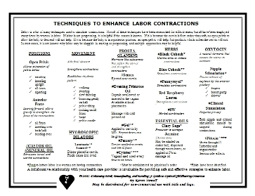 Inducing Labor Brochure